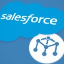 salesforce-metamind
