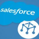 salesforce-metamind